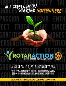 Rotaraction Draft